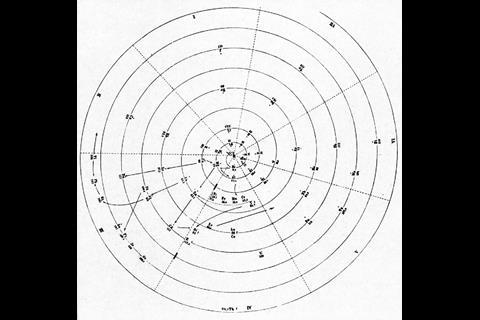 An image showing the 1870 Baumhauer Spiral